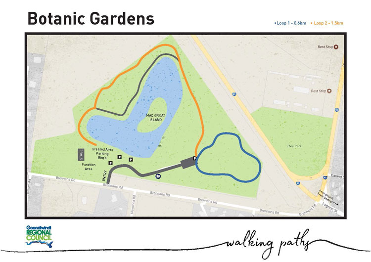 Botanic gardens walking map